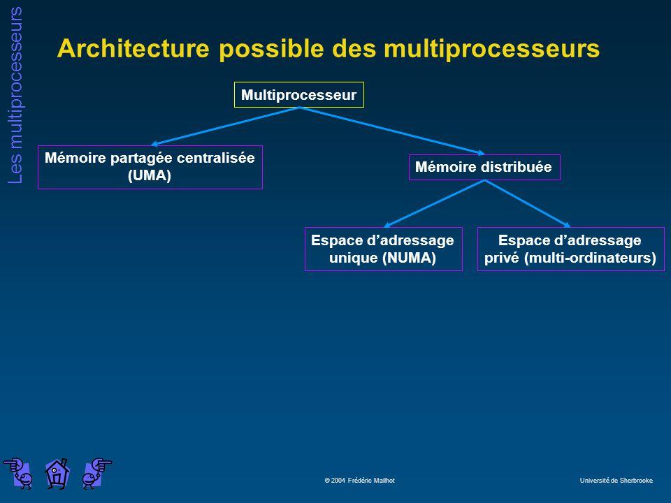 Les multiprocesseurs © 2004 Frédéric Mailhot Université de Sherbrooke Architecture possible des multiprocesseurs Multiprocesseur Mémoire partagée cent