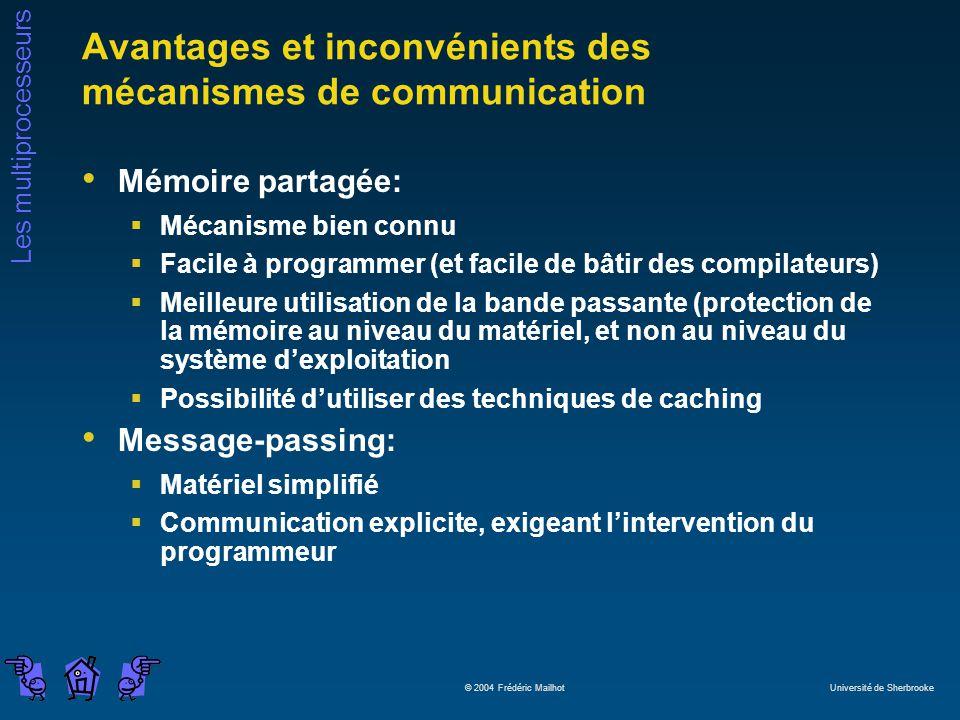 Les multiprocesseurs © 2004 Frédéric Mailhot Université de Sherbrooke Avantages et inconvénients des mécanismes de communication Mémoire partagée: Méc