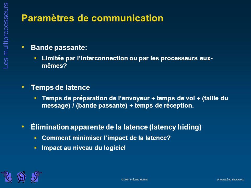 Les multiprocesseurs © 2004 Frédéric Mailhot Université de Sherbrooke Paramètres de communication Bande passante: Limitée par linterconnection ou par les processeurs eux- mêmes.