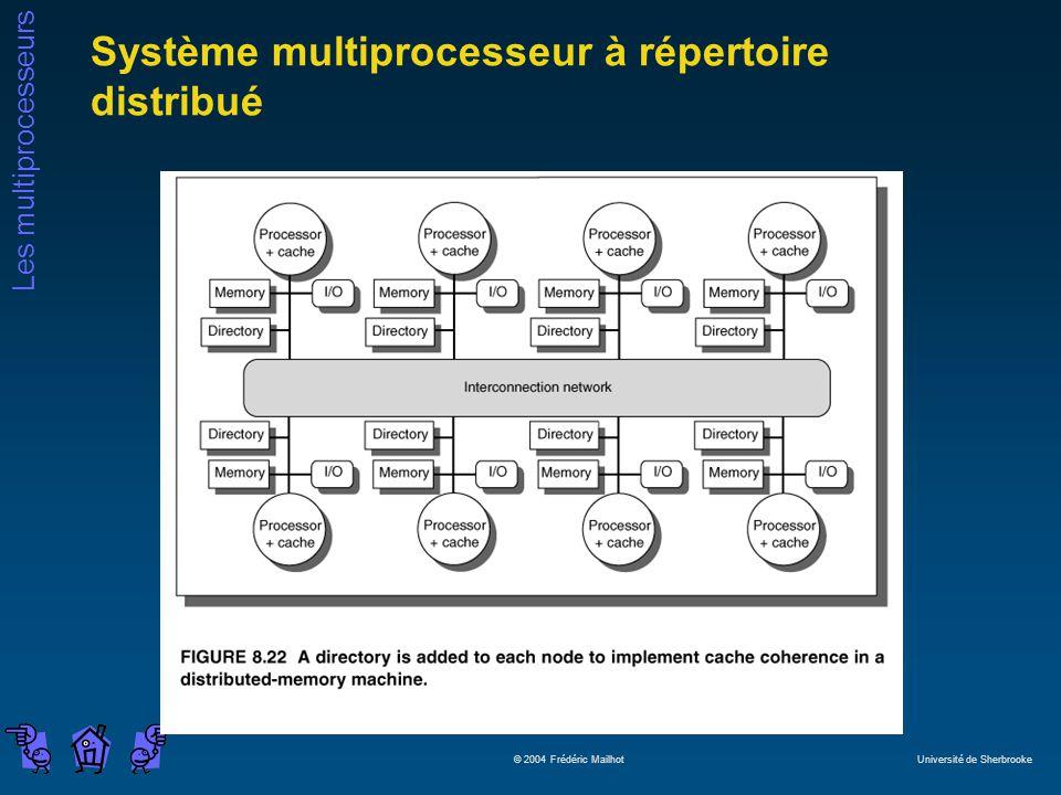 Les multiprocesseurs © 2004 Frédéric Mailhot Université de Sherbrooke Système multiprocesseur à répertoire distribué