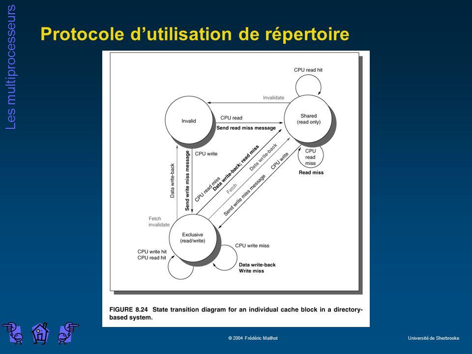 Les multiprocesseurs © 2004 Frédéric Mailhot Université de Sherbrooke Protocole dutilisation de répertoire