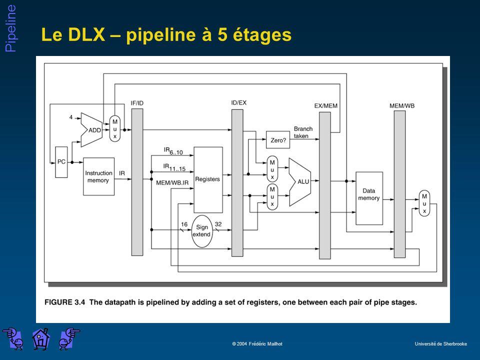 Pipeline © 2004 Frédéric Mailhot Université de Sherbrooke Le DLX – pipeline à 5 étages