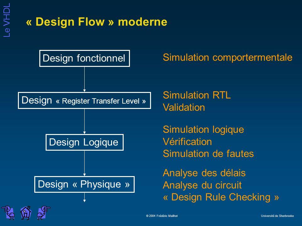 Le VHDL © 2004 Frédéric Mailhot Université de Sherbrooke « Design Flow » moderne Design fonctionnel Design « Register Transfer Level » Design Logique