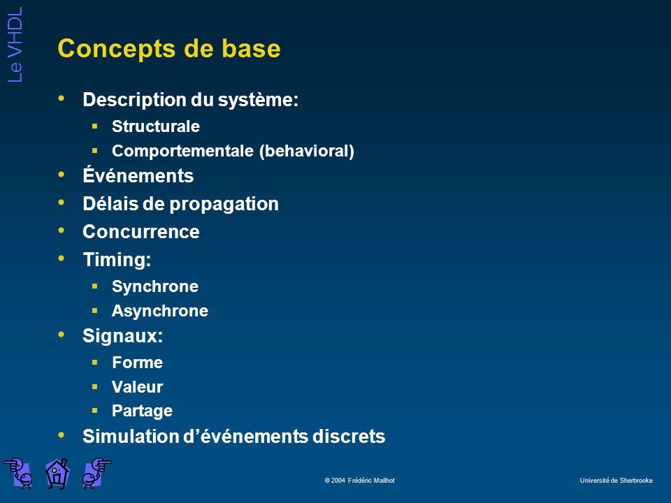 Le VHDL © 2004 Frédéric Mailhot Université de Sherbrooke Concepts de base Description du système: Structurale Comportementale (behavioral) Événements