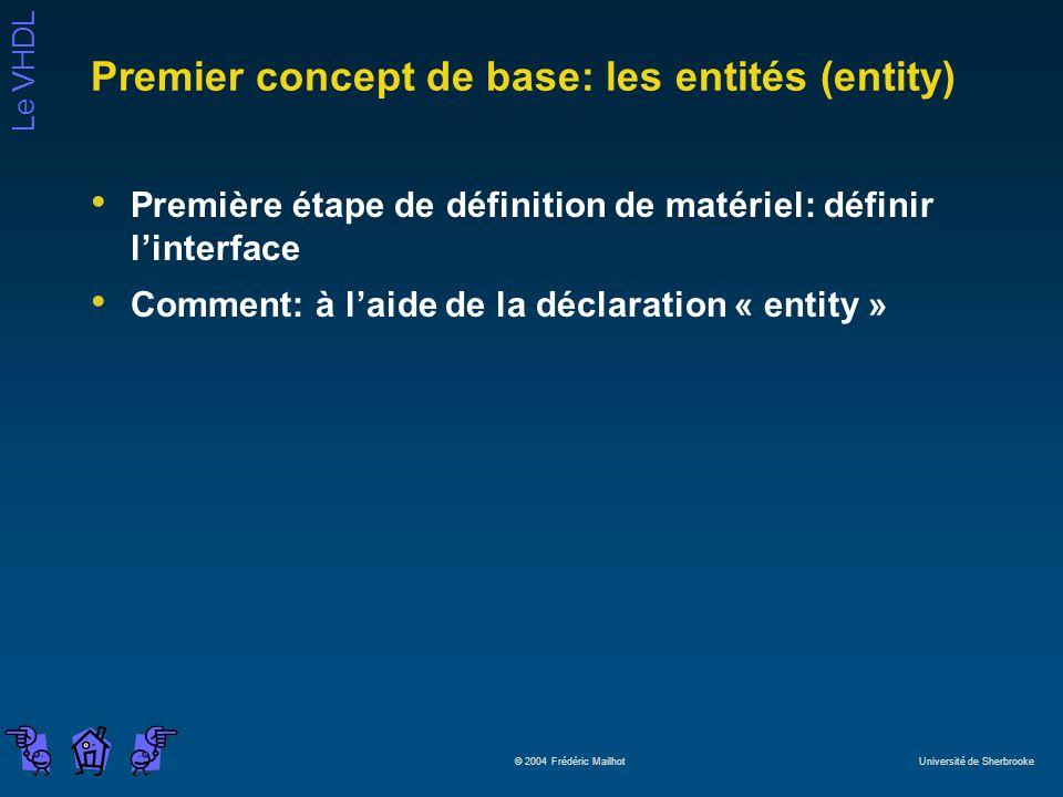 Le VHDL © 2004 Frédéric Mailhot Université de Sherbrooke Premier concept de base: les entités (entity) Première étape de définition de matériel: définir linterface Comment: à laide de la déclaration « entity »