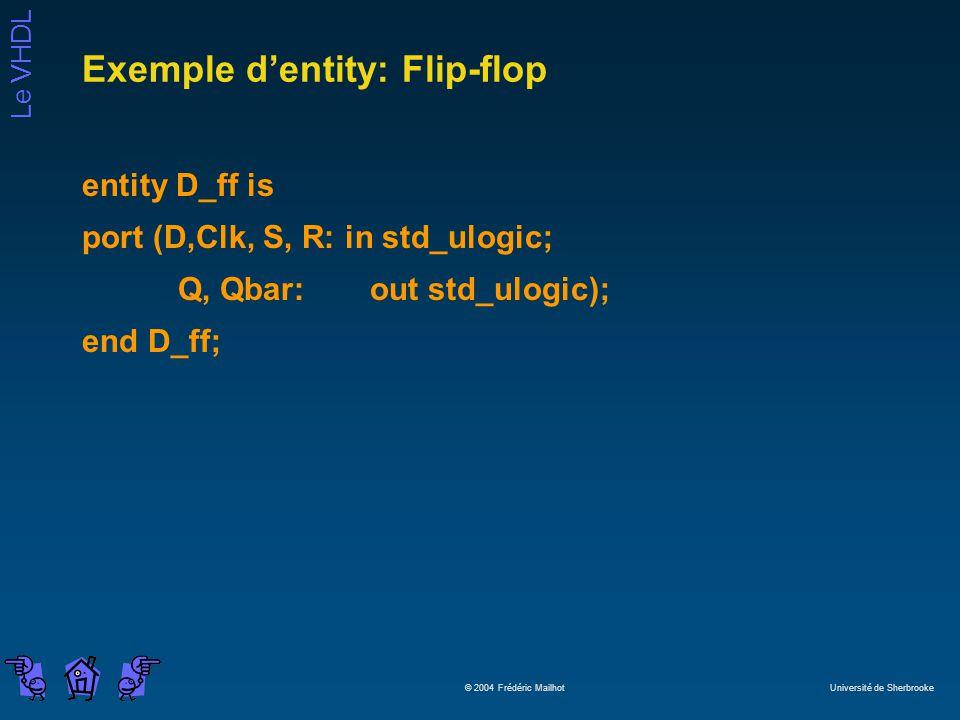 Le VHDL © 2004 Frédéric Mailhot Université de Sherbrooke Exemple dentity: Flip-flop entity D_ff is port (D,Clk, S, R: in std_ulogic; Q, Qbar:out std_ulogic); end D_ff;