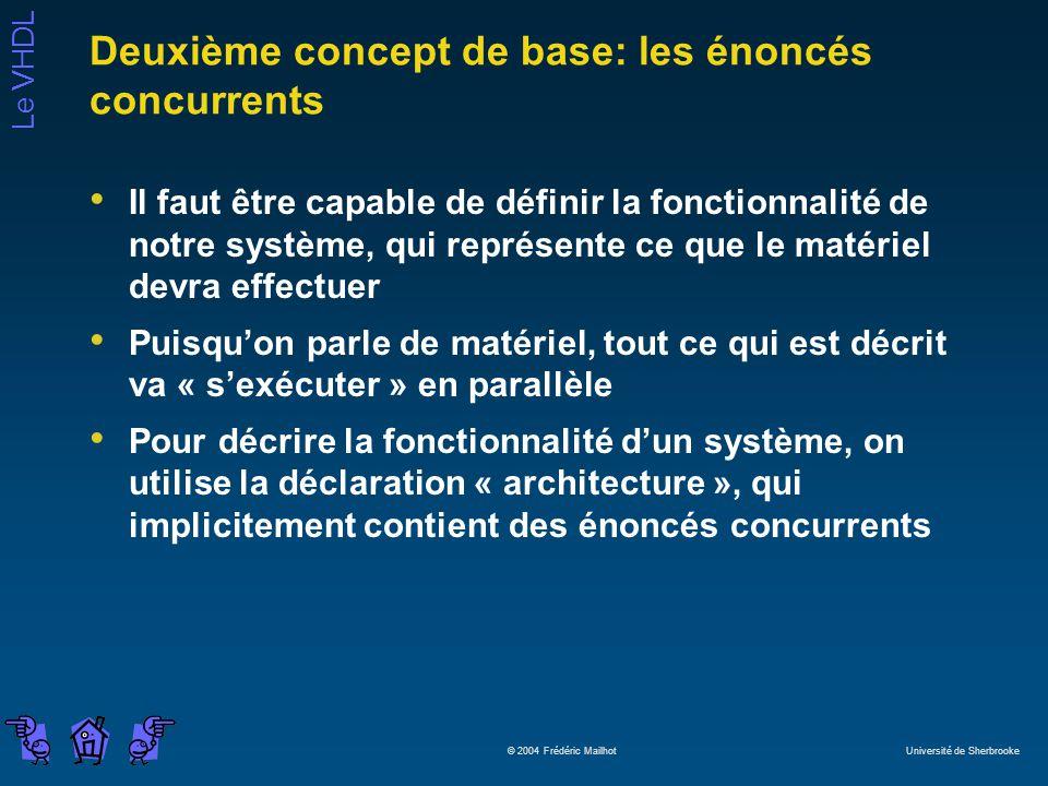 Le VHDL © 2004 Frédéric Mailhot Université de Sherbrooke Deuxième concept de base: les énoncés concurrents Il faut être capable de définir la fonction
