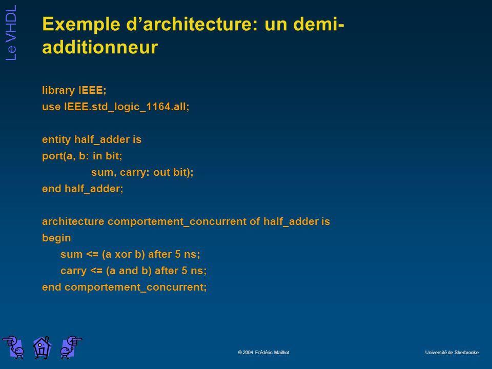 Le VHDL © 2004 Frédéric Mailhot Université de Sherbrooke Exemple darchitecture: un demi- additionneur library IEEE; use IEEE.std_logic_1164.all; entit