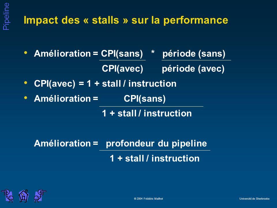 Pipeline © 2004 Frédéric Mailhot Université de Sherbrooke Impact des « stalls » sur la performance Amélioration = CPI(sans) * période (sans) CPI(avec) période (avec) CPI(avec) = 1 + stall / instruction Amélioration = CPI(sans) 1 + stall / instruction Amélioration = profondeur du pipeline 1 + stall / instruction