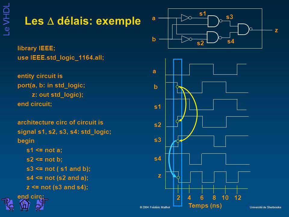Le VHDL © 2004 Frédéric Mailhot Université de Sherbrooke Les délais: exemple library IEEE; use IEEE.std_logic_1164.all; entity circuit is port(a, b: i