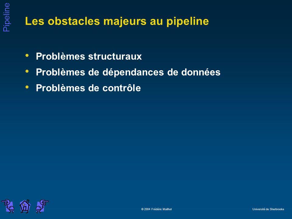 Pipeline © 2004 Frédéric Mailhot Université de Sherbrooke Les obstacles majeurs au pipeline Problèmes structuraux Problèmes de dépendances de données Problèmes de contrôle