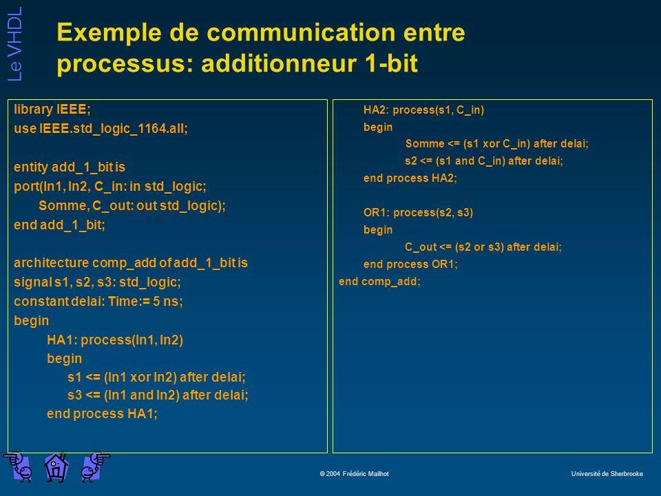 Le VHDL © 2004 Frédéric Mailhot Université de Sherbrooke Exemple de communication entre processus: additionneur 1-bit library IEEE; use IEEE.std_logic
