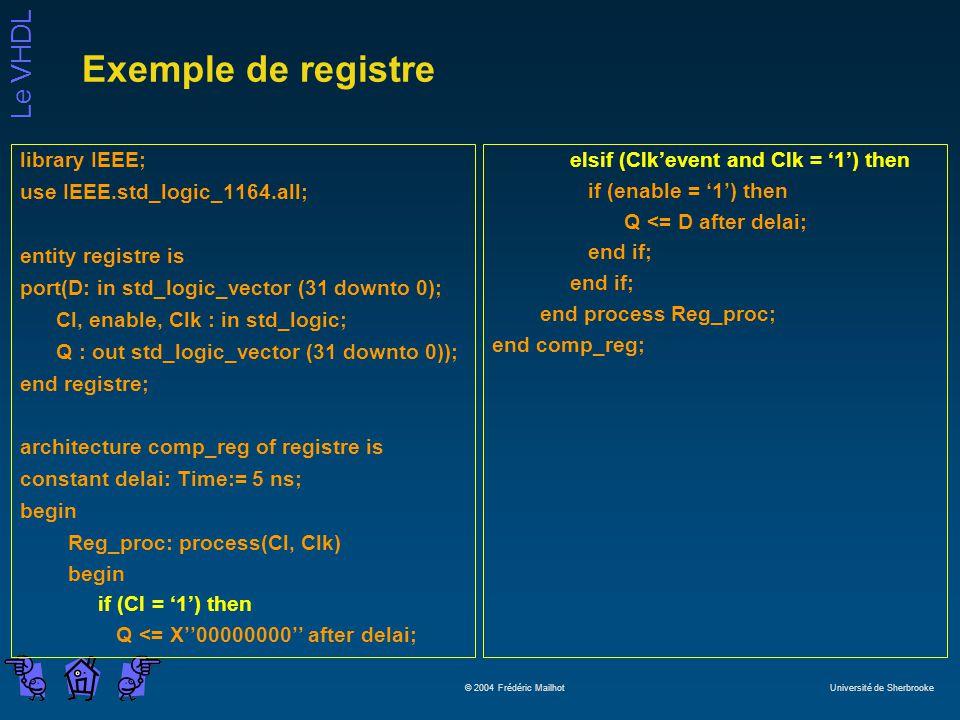Le VHDL © 2004 Frédéric Mailhot Université de Sherbrooke Exemple de registre library IEEE; use IEEE.std_logic_1164.all; entity registre is port(D: in
