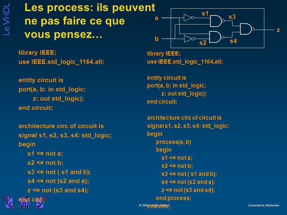 Le VHDL © 2004 Frédéric Mailhot Université de Sherbrooke Les process: ils peuvent ne pas faire ce que vous pensez… library IEEE; use IEEE.std_logic_11