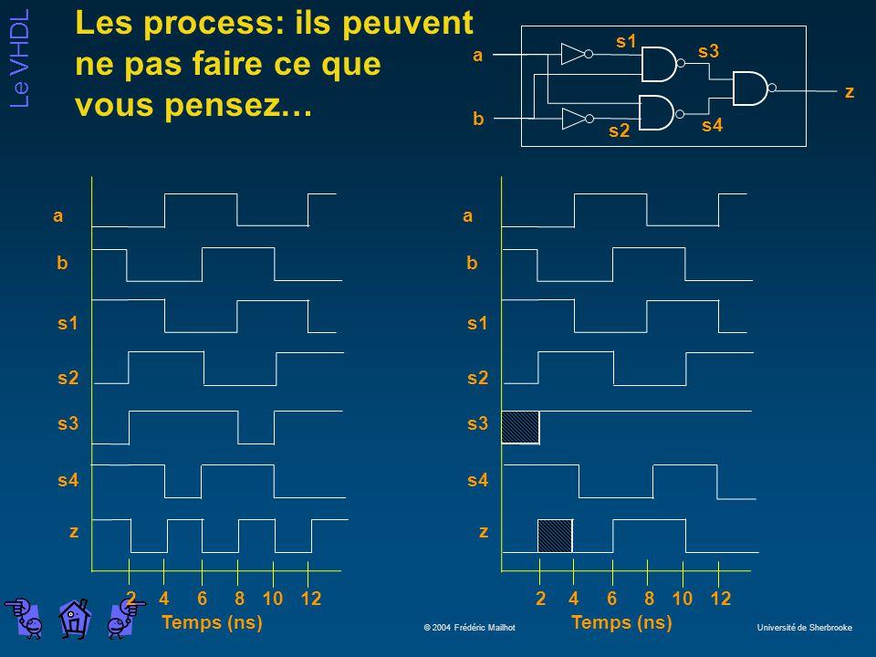 Le VHDL © 2004 Frédéric Mailhot Université de Sherbrooke Les process: ils peuvent ne pas faire ce que vous pensez… a b z s2 s1 s3 s4 s1 s2 b a s3 z 2