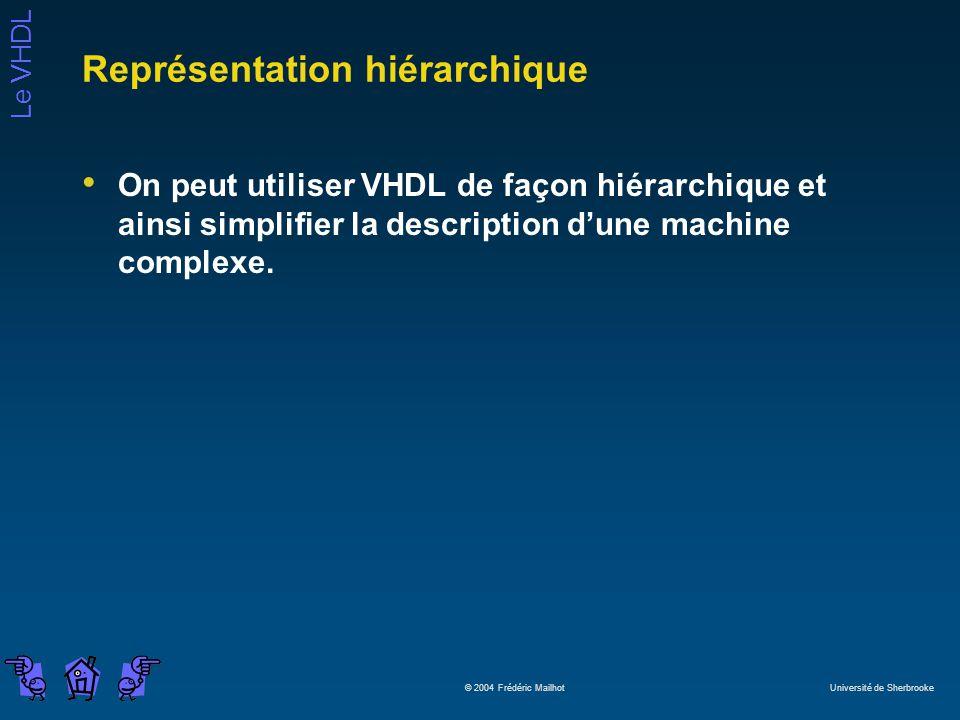 Le VHDL © 2004 Frédéric Mailhot Université de Sherbrooke Représentation hiérarchique On peut utiliser VHDL de façon hiérarchique et ainsi simplifier l