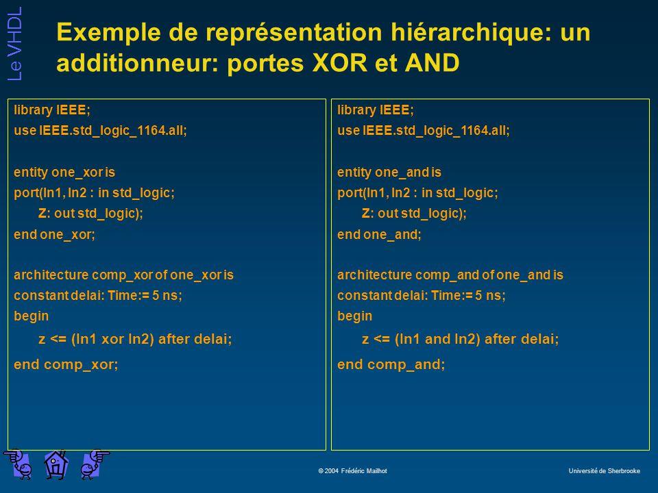 Le VHDL © 2004 Frédéric Mailhot Université de Sherbrooke Exemple de représentation hiérarchique: un additionneur: portes XOR et AND library IEEE; use