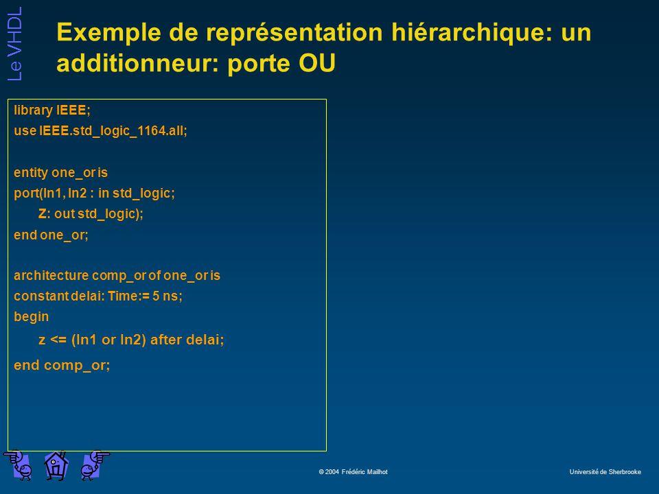 Le VHDL © 2004 Frédéric Mailhot Université de Sherbrooke Exemple de représentation hiérarchique: un additionneur: porte OU library IEEE; use IEEE.std_