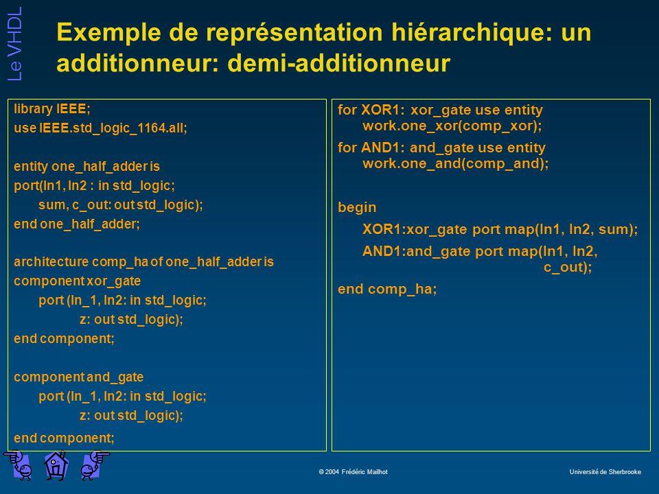 Le VHDL © 2004 Frédéric Mailhot Université de Sherbrooke Exemple de représentation hiérarchique: un additionneur: demi-additionneur library IEEE; use