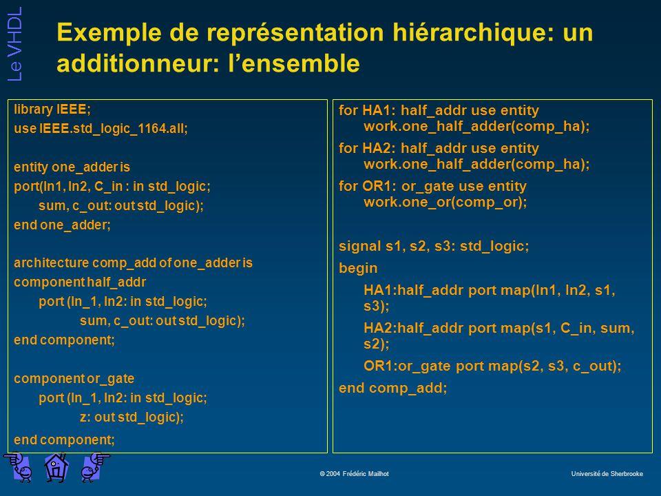 Le VHDL © 2004 Frédéric Mailhot Université de Sherbrooke Exemple de représentation hiérarchique: un additionneur: lensemble library IEEE; use IEEE.std