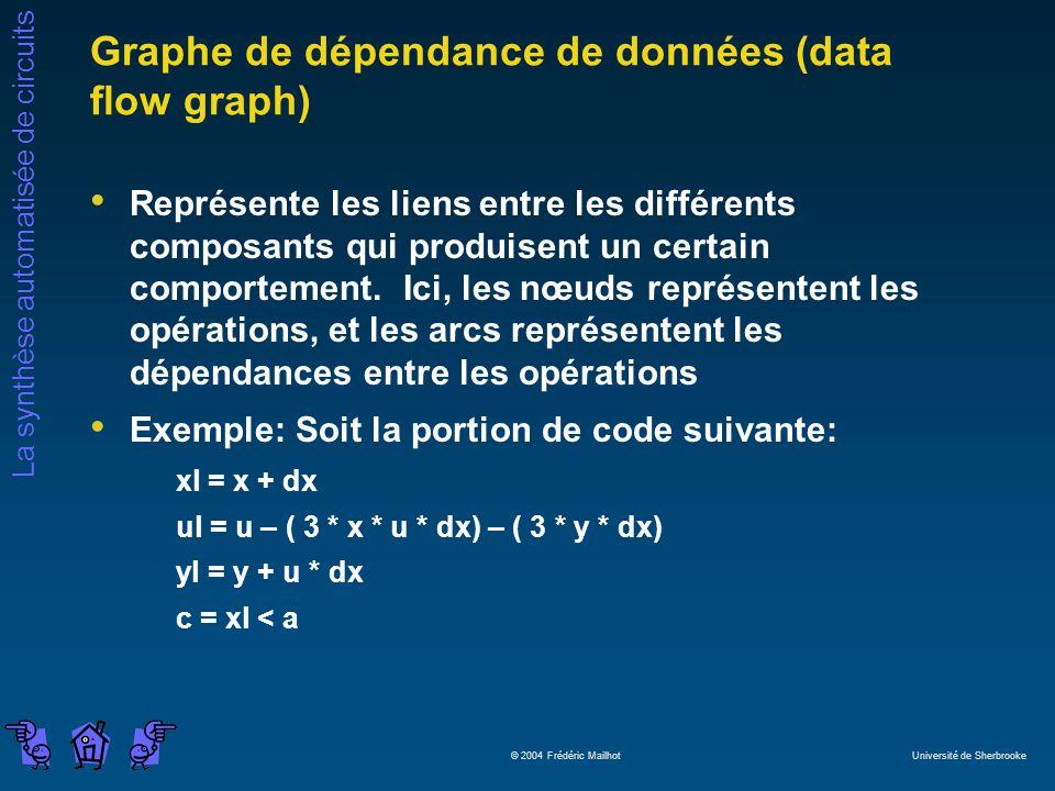 La synthèse automatisée de circuits © 2004 Frédéric Mailhot Université de Sherbrooke Graphe de dépendance de données (data flow graph) Représente les