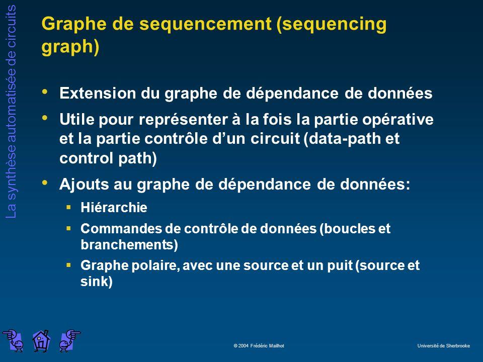 La synthèse automatisée de circuits © 2004 Frédéric Mailhot Université de Sherbrooke Graphe de sequencement (sequencing graph) Extension du graphe de