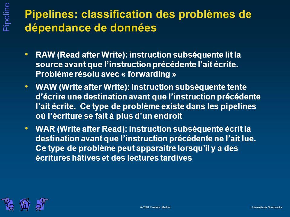 Pipeline © 2004 Frédéric Mailhot Université de Sherbrooke Pipelines: classification des problèmes de dépendance de données RAW (Read after Write): instruction subséquente lit la source avant que linstruction précédente lait écrite.