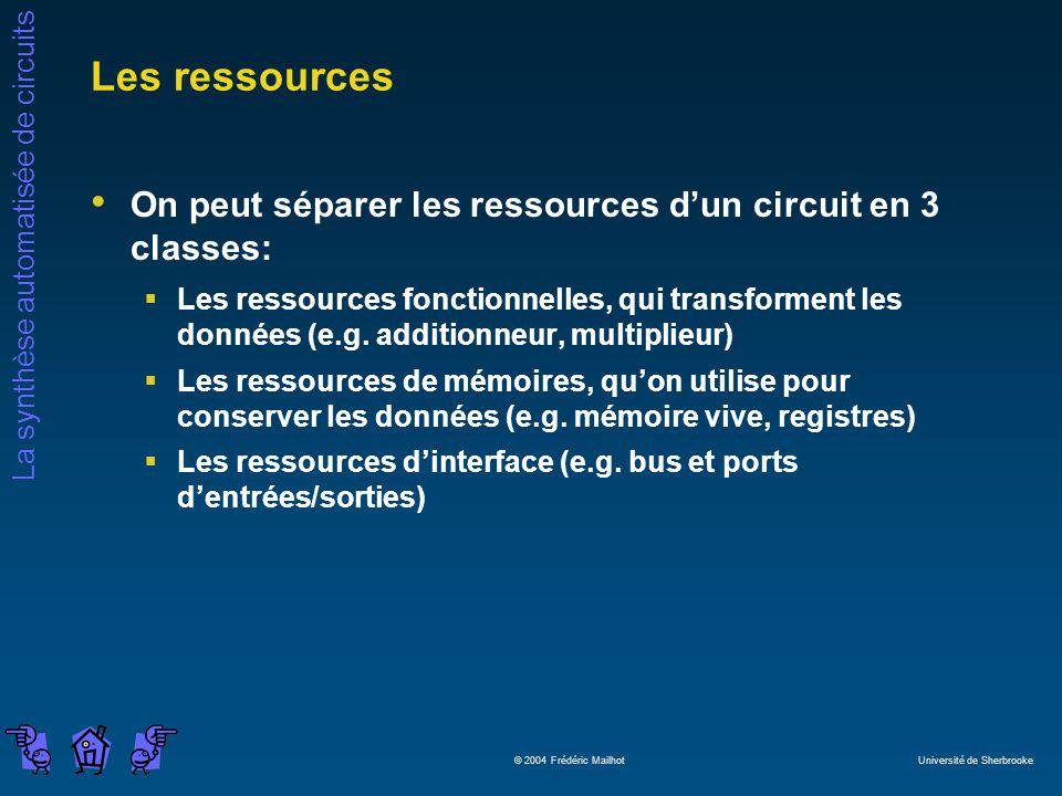 La synthèse automatisée de circuits © 2004 Frédéric Mailhot Université de Sherbrooke Les ressources On peut séparer les ressources dun circuit en 3 cl