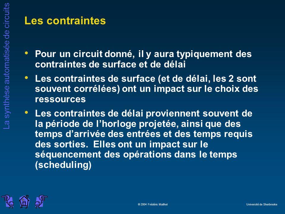 La synthèse automatisée de circuits © 2004 Frédéric Mailhot Université de Sherbrooke Les contraintes Pour un circuit donné, il y aura typiquement des