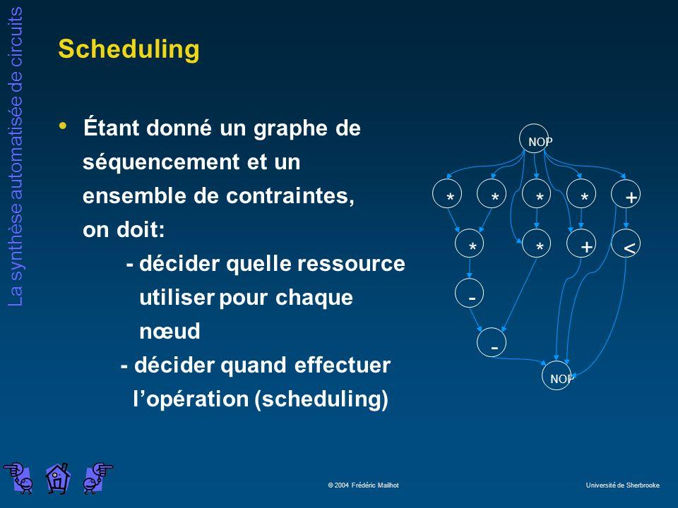 La synthèse automatisée de circuits © 2004 Frédéric Mailhot Université de Sherbrooke Scheduling Étant donné un graphe de séquencement et un ensemble d