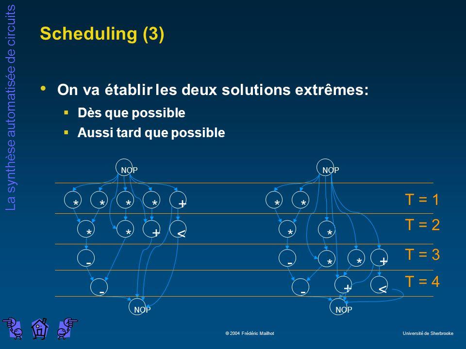 La synthèse automatisée de circuits © 2004 Frédéric Mailhot Université de Sherbrooke Scheduling (3) On va établir les deux solutions extrêmes: Dès que