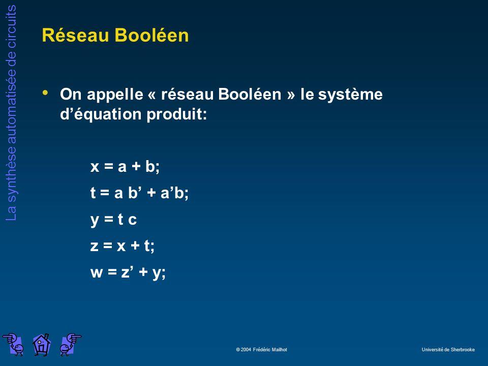 La synthèse automatisée de circuits © 2004 Frédéric Mailhot Université de Sherbrooke Réseau Booléen On appelle « réseau Booléen » le système déquation