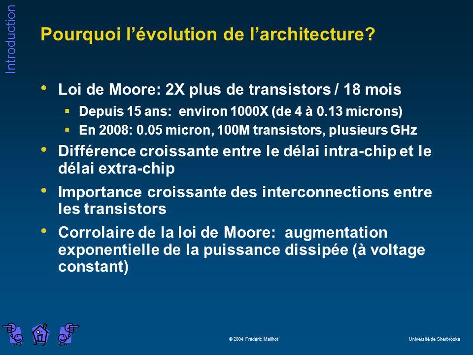 Introduction © 2004 Frédéric Mailhot Université de Sherbrooke Pourquoi lévolution de larchitecture? Loi de Moore: 2X plus de transistors / 18 mois Dep