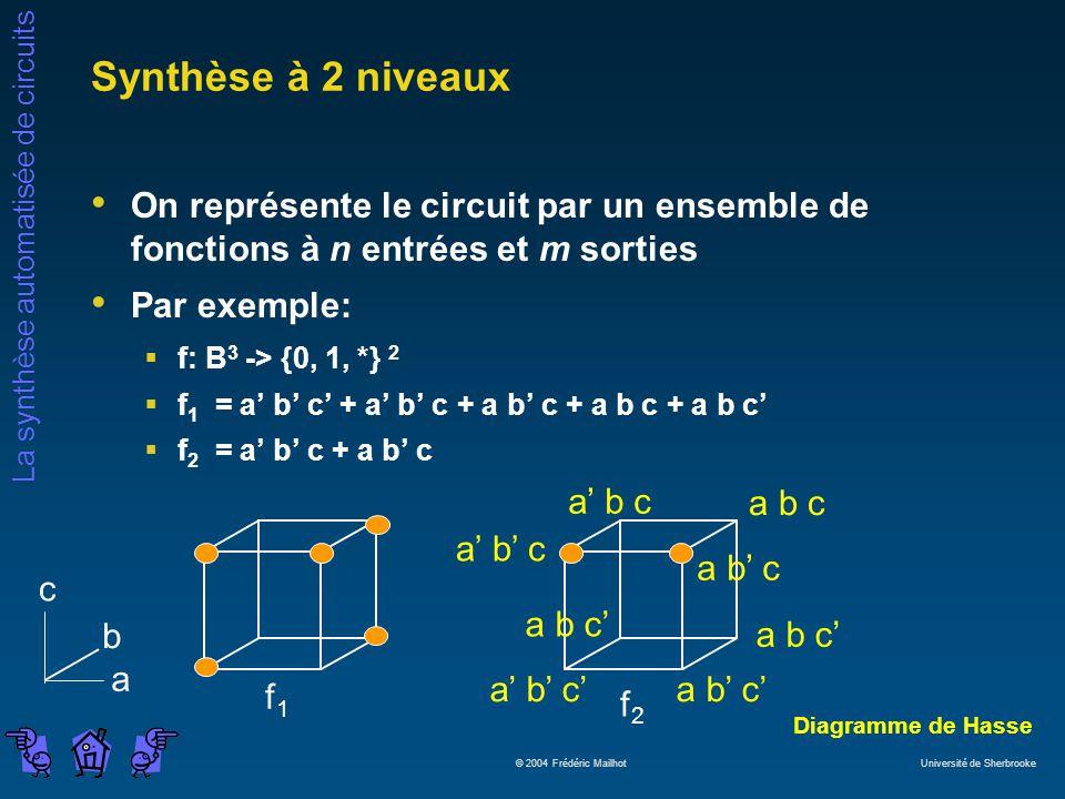 La synthèse automatisée de circuits © 2004 Frédéric Mailhot Université de Sherbrooke Synthèse à 2 niveaux On représente le circuit par un ensemble de