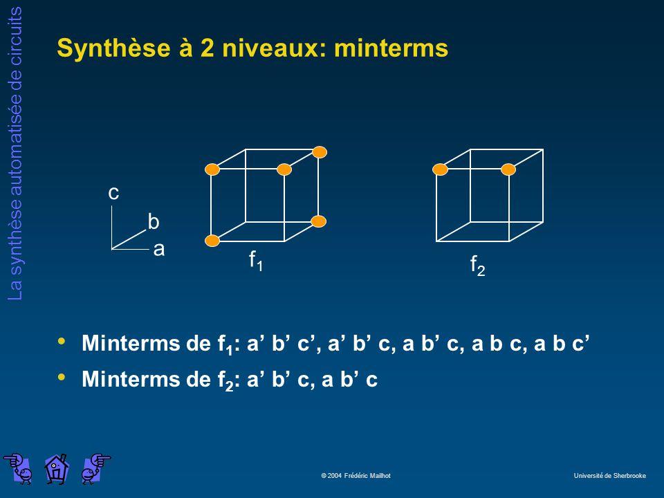La synthèse automatisée de circuits © 2004 Frédéric Mailhot Université de Sherbrooke Synthèse à 2 niveaux: minterms Minterms de f 1 : a b c, a b c, a