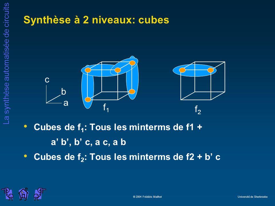 La synthèse automatisée de circuits © 2004 Frédéric Mailhot Université de Sherbrooke Cubes de f 1 : Tous les minterms de f1 + a b, b c, a c, a b Cubes