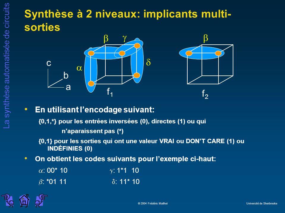 La synthèse automatisée de circuits © 2004 Frédéric Mailhot Université de Sherbrooke En utilisant lencodage suivant: {0,1,*} pour les entrées inversée