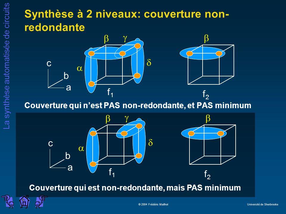 La synthèse automatisée de circuits © 2004 Frédéric Mailhot Université de Sherbrooke Couverture qui nest PAS non-redondante, et PAS minimum Synthèse à