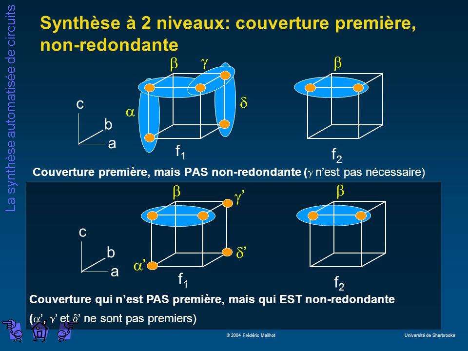 La synthèse automatisée de circuits © 2004 Frédéric Mailhot Université de Sherbrooke Couverture première, mais PAS non-redondante ( nest pas nécessair