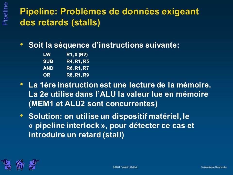 Pipeline © 2004 Frédéric Mailhot Université de Sherbrooke Pipeline: Problèmes de données exigeant des retards (stalls) Soit la séquence dinstructions suivante: LWR1, 0 (R2) SUBR4, R1, R5 ANDR6, R1, R7 ORR8, R1, R9 La 1ère instruction est une lecture de la mémoire.