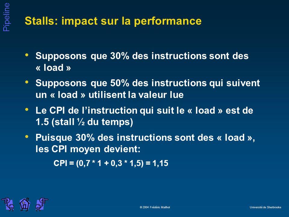Pipeline © 2004 Frédéric Mailhot Université de Sherbrooke Stalls: impact sur la performance Supposons que 30% des instructions sont des « load » Supposons que 50% des instructions qui suivent un « load » utilisent la valeur lue Le CPI de linstruction qui suit le « load » est de 1.5 (stall ½ du temps) Puisque 30% des instructions sont des « load », les CPI moyen devient: CPI = (0,7 * 1 + 0,3 * 1,5) = 1,15