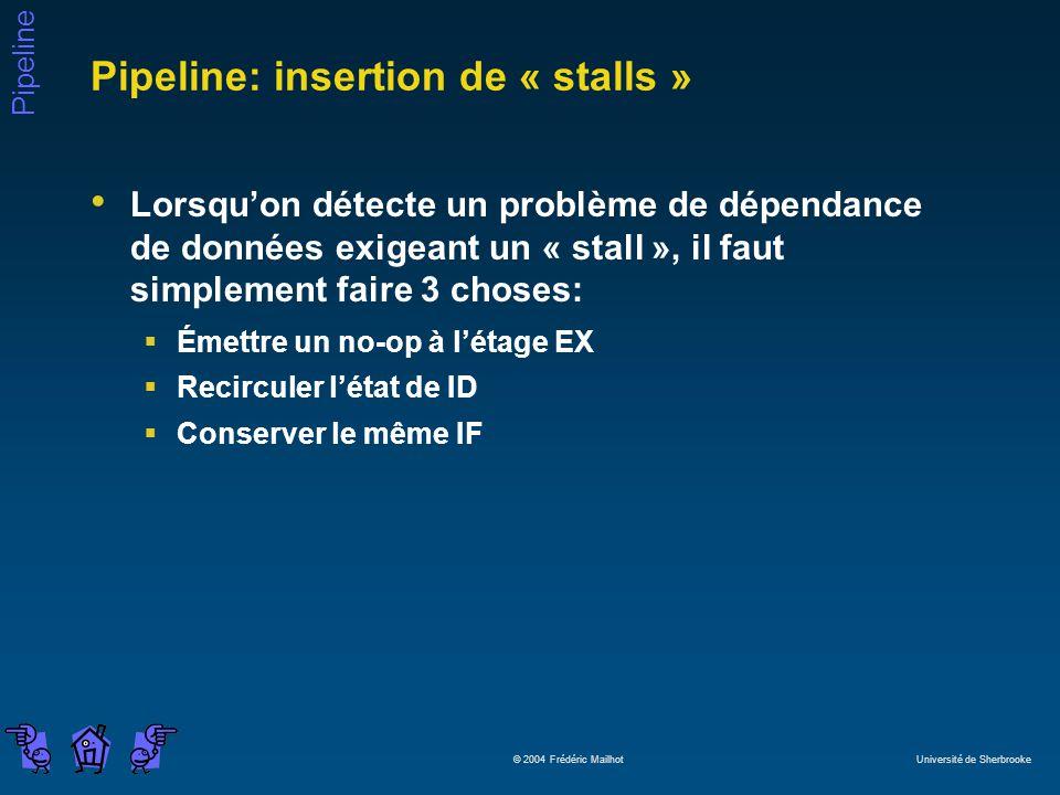 Pipeline © 2004 Frédéric Mailhot Université de Sherbrooke Pipeline: insertion de « stalls » Lorsquon détecte un problème de dépendance de données exigeant un « stall », il faut simplement faire 3 choses: Émettre un no-op à létage EX Recirculer létat de ID Conserver le même IF