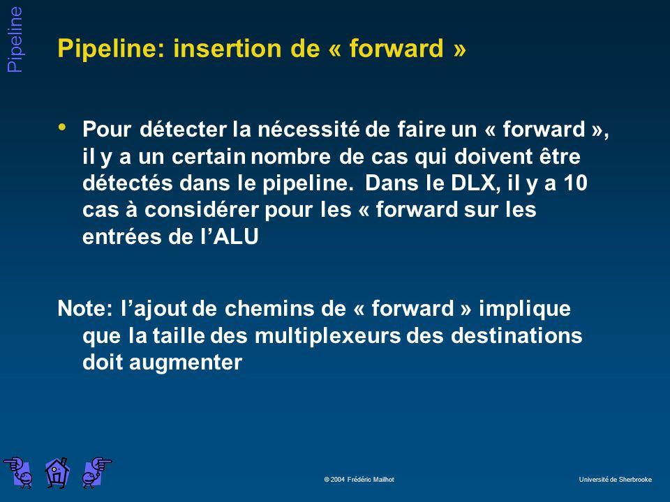 Pipeline © 2004 Frédéric Mailhot Université de Sherbrooke Pipeline: insertion de « forward » Pour détecter la nécessité de faire un « forward », il y a un certain nombre de cas qui doivent être détectés dans le pipeline.