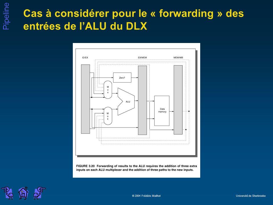 Pipeline © 2004 Frédéric Mailhot Université de Sherbrooke Cas à considérer pour le « forwarding » des entrées de lALU du DLX