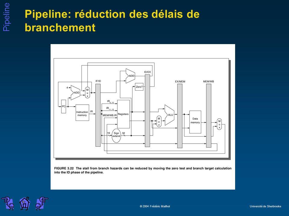 Pipeline © 2004 Frédéric Mailhot Université de Sherbrooke Pipeline: réduction des délais de branchement