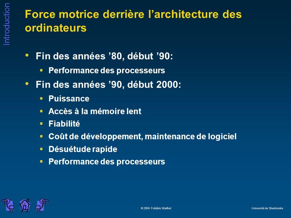 Introduction © 2004 Frédéric Mailhot Université de Sherbrooke Force motrice derrière larchitecture des ordinateurs Fin des années 80, début 90: Perfor