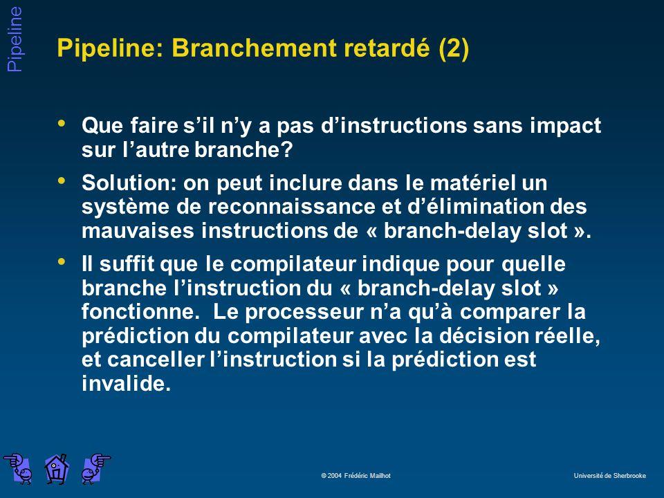 Pipeline © 2004 Frédéric Mailhot Université de Sherbrooke Pipeline: Branchement retardé (2) Que faire sil ny a pas dinstructions sans impact sur lautre branche.