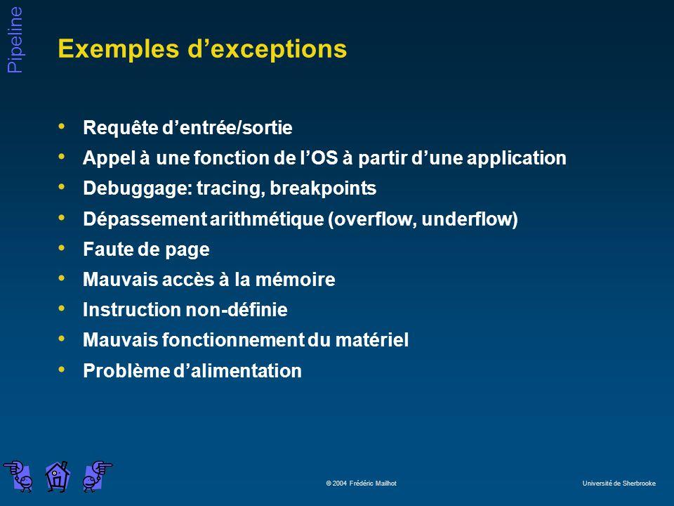 Pipeline © 2004 Frédéric Mailhot Université de Sherbrooke Exemples dexceptions Requête dentrée/sortie Appel à une fonction de lOS à partir dune applic
