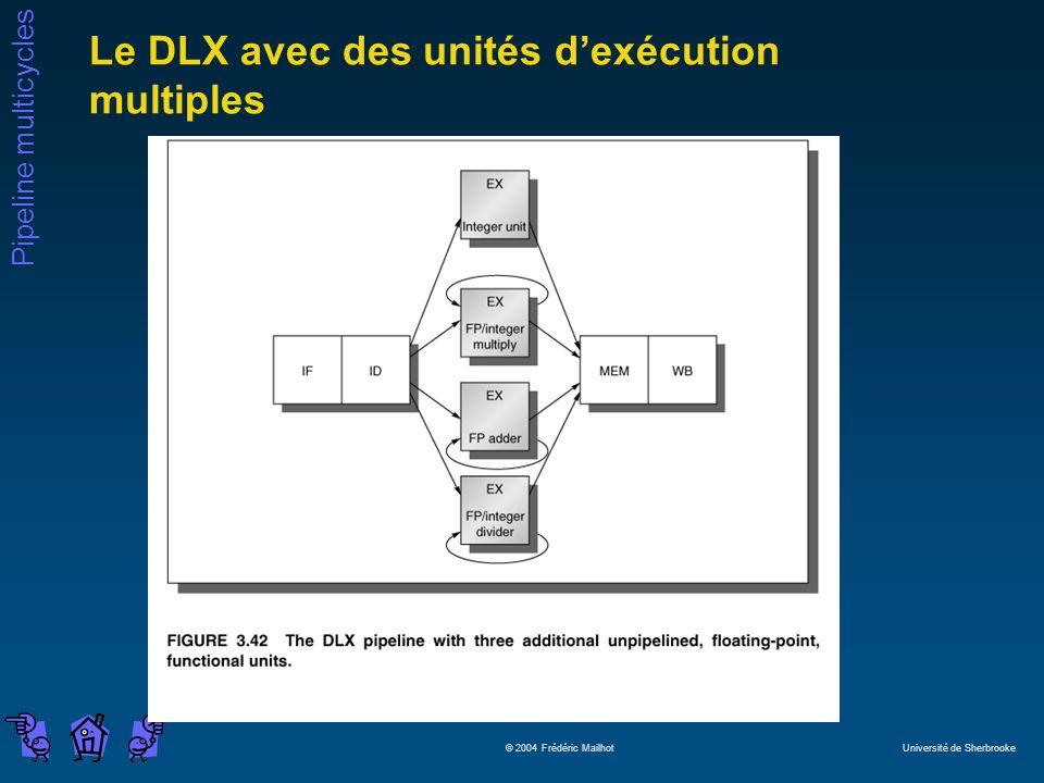 Pipeline multicycles © 2004 Frédéric Mailhot Université de Sherbrooke Le DLX avec des unités dexécution multiples