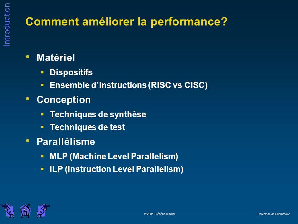 Introduction © 2004 Frédéric Mailhot Université de Sherbrooke Comment améliorer la performance? Matériel Dispositifs Ensemble dinstructions (RISC vs C